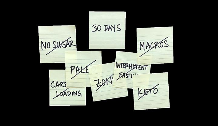 Diet As An IterativeProcess