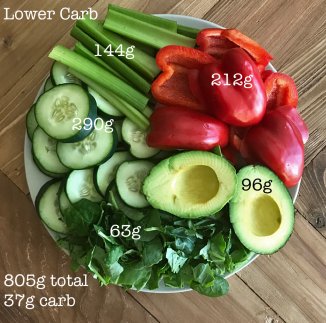 LowerCarb2.png